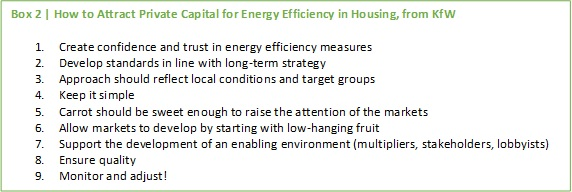 Box 2 | How to Attract Private Capital for Energy Efficiency in Housing, from KfW
